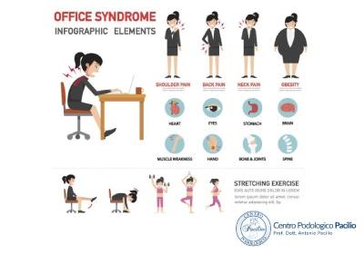 dormant-bottom-syndrom
