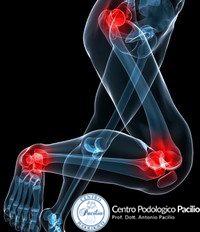 """podoposturologia o posturopodia è una disciplina specialistica sanitaria e medica che si occupa della valutazione e del trattamento del """"piede doloroso e non doloroso"""""""