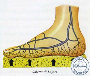 fleboposturologia.jpg